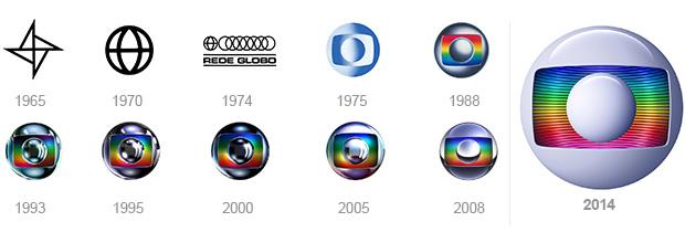 evolução-dos-logotipos-da-globo-de-1965-ate-2014